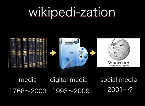 wikipedization.png