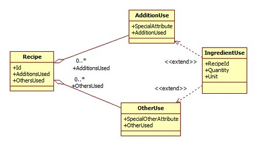 NHibernate OneToMany with Joined Subclass  Stack