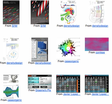 Flickr: The Cool Data Visualization Techniques - Information Visualization Pool