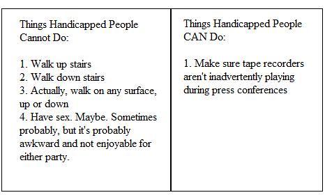 FSN Handicapped