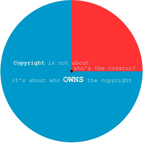 who owns the copyright?