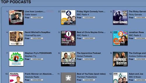 iTunespodcastchartApril1909