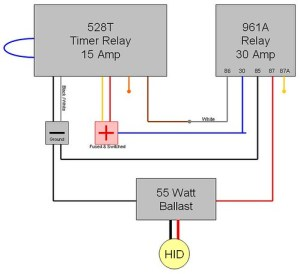 528t pulse timer converted to time delay?