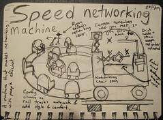 small talk speed networking machine