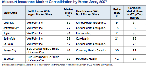 Market Concentration by Metro.jpg
