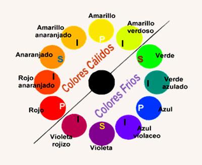 Teoria-del--color