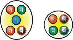Hadrones permitidos en la QCD