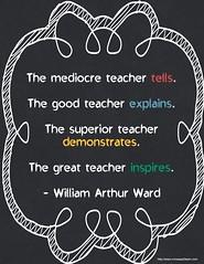 Quote - William Arthur Ward-001