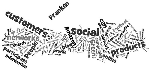 A word cloud on marketing terms