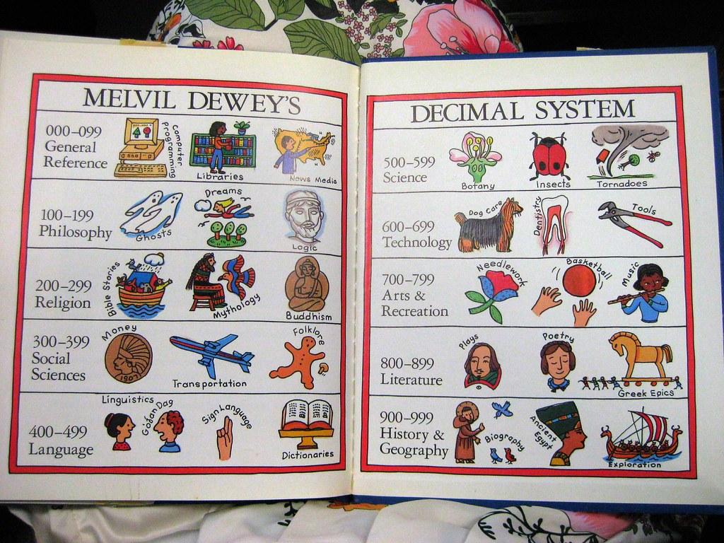 Melvil Dewey S Decimal System Flickr