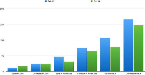 February-2014-Data