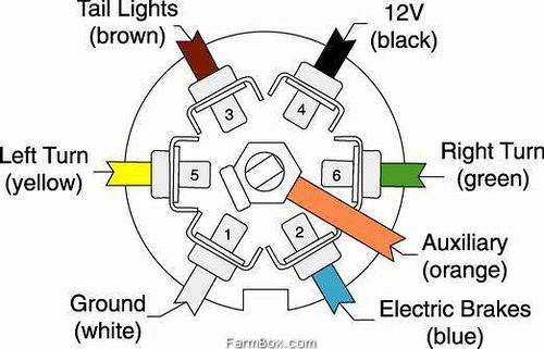 2014 chevy silverado trailer wiring  wiring diagram diode