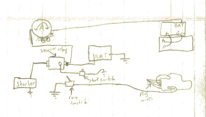 bsa positive ground wiring diagram  pro track trailer
