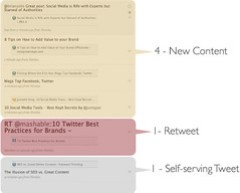 The 4-1-1 Rule for Twitter