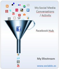 Sorting through the social media options