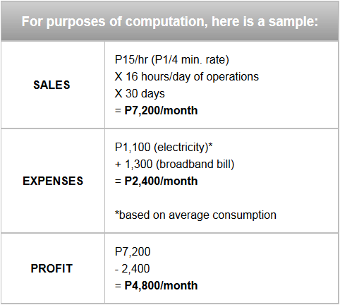 Pldt business plan