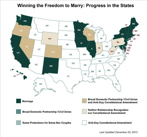 Equality States