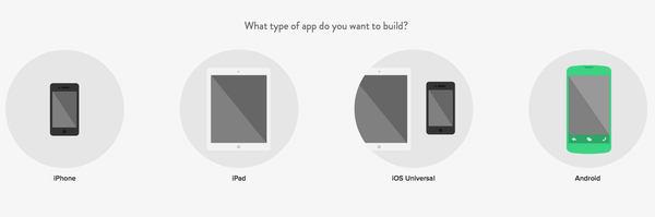 cuánto cuesta hacer una aplicación