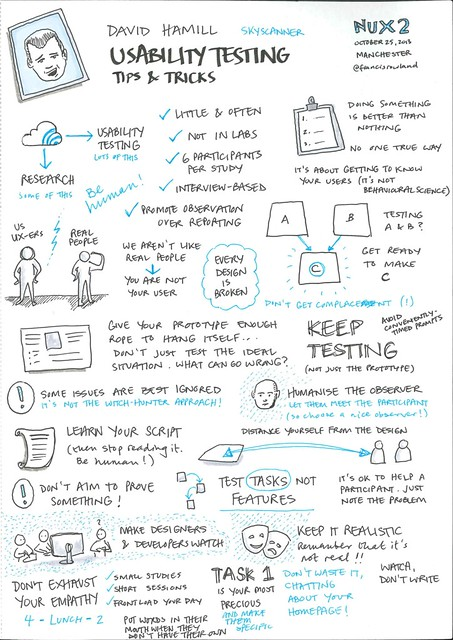 sketchnotes of usability testing tips & tricks