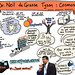 Sketchnotes Neil deGrasse Tyson from Cosmos keynote at SxSW by @forbesoste