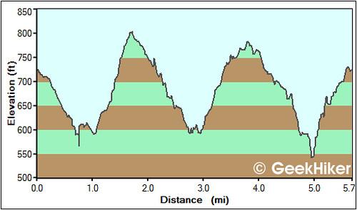 Hidden Falls Elevation Profile 01