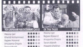 There Is Hardly Any Good Film Criticism In India Ijr