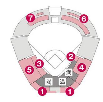 阪神甲子園座席