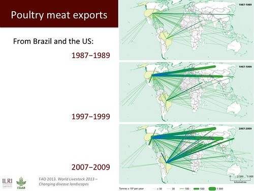 Jimmy Smith on emerging livestock markets: Slide22