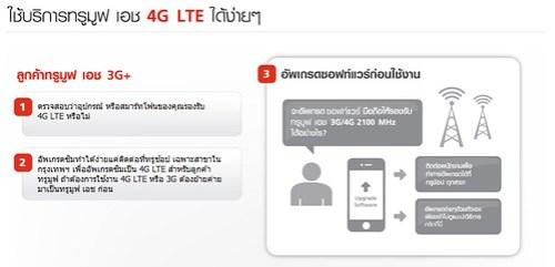 หากเป็นลูกค้า TrueMove H 3G+ แล้วจะใช้บริการ TrueMove H 4G ได้อย่างไร