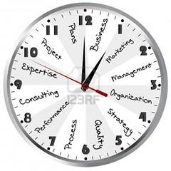 leader time