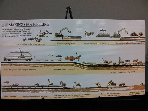 The Making of a Pipeline