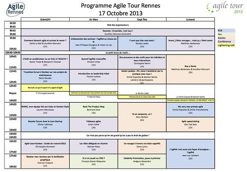 Programme Agile Tour Rennes 2013