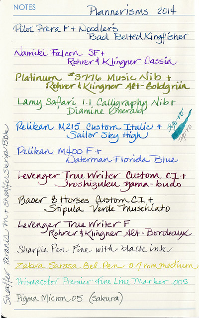 Plannerisms Planner Ink Test