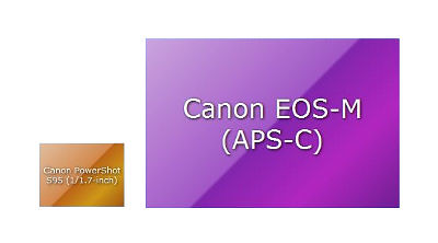 sensor size - s95 n APSc - 400
