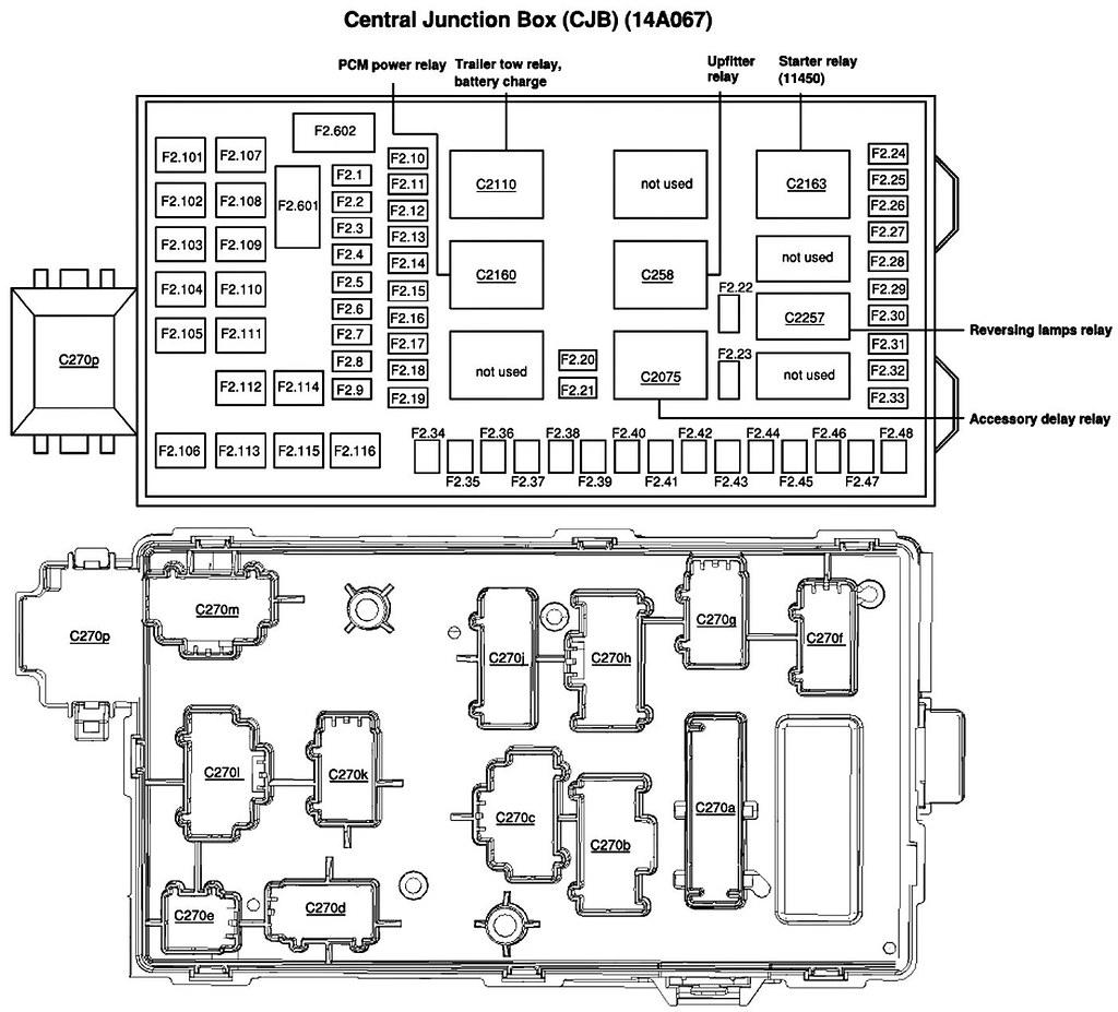 F550 Fuse Box Diagram Engine Wiring Diagram Images
