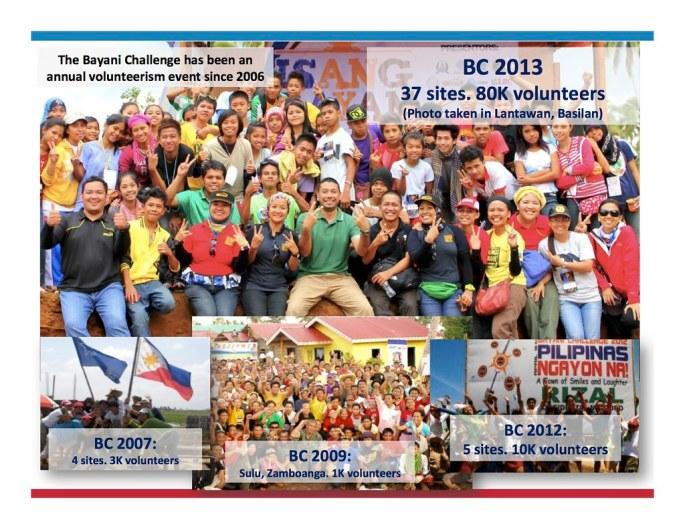 BayaniChallenge2014-5
