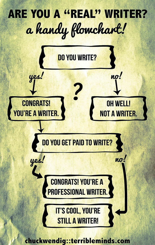 are you a writer?