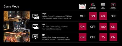 LG 34UC79G-B Game Modes