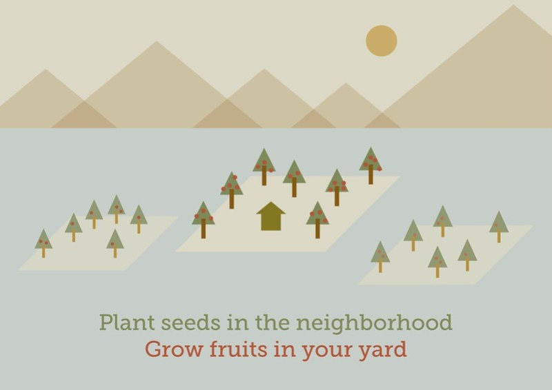Plant seeds in the neighborhood, grow fruits in your yard