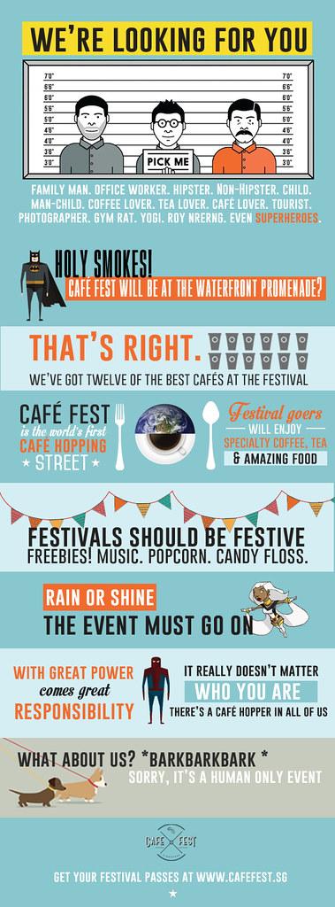 Café Fest Infographic