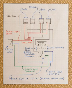Kegerator Thermostat Wiring Diagram | Wiring Library