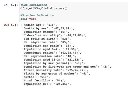nbviewer2_ipython_org_github_psychemedia_dataviz4development_blob_master_dataloaders_UN_Population_Division_Data_API_ipynb