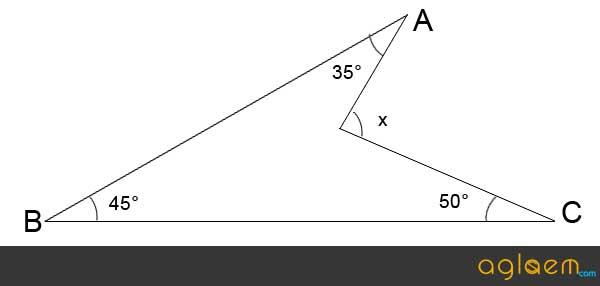 CBSE Class 09 SA1 Question Paper
