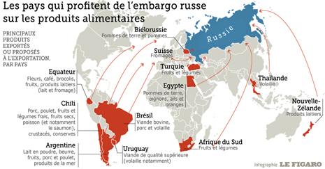 14h14 LFigaro Países que se benefician embargo ruso