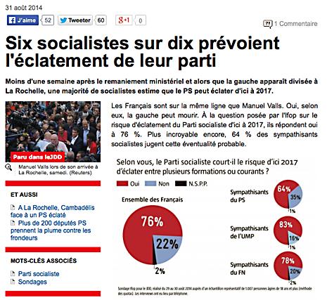 14h31 JDD Socialistas temen implosión de su partido