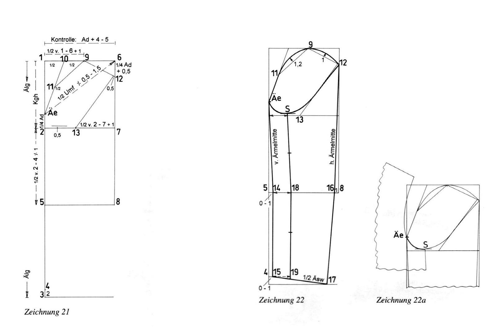 Chanel Style Jacket Sleeve And Armscye