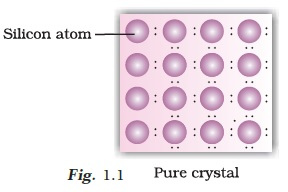Class 12 Important Questions for Chemistry -Solid State
