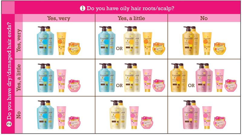 GEss_Matrix Chart_Hair Care
