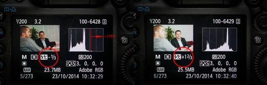 Ook met flitsfotografie is eenvoudig de benodigde flitslichtcompensatie (FEV) te bepalen aan de hand van het histogram