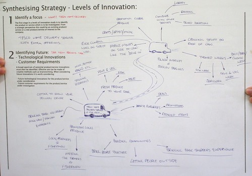 Synthesizing Strategy 1